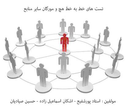 تست های اصول مدیریت بازاریابی (لنکستر و مسینگهام)